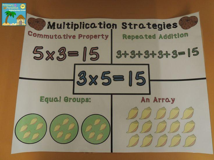 Multiplication anchor chart- strategies- so cute!