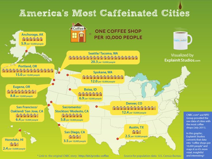 1000+ images about Coffee in USA Infographics on Pinterest ...