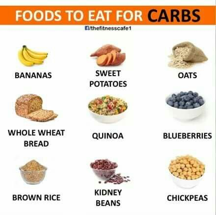 Foods for CARBS