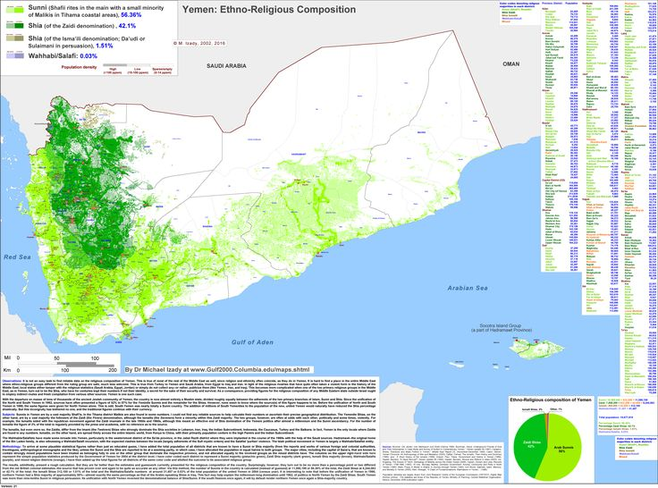 Ethnic and religious composition of Yemen, 2006