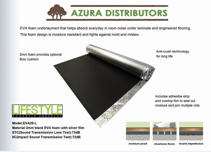 Rubber 2mm Underlay available from Azura