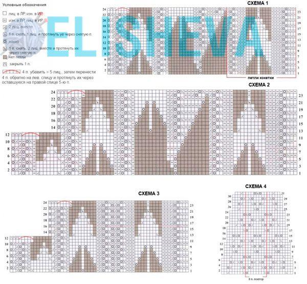 Божественно красивый, ажурный кардиган для женщин. Схема и описание вязания спицами | Блог elisheva.ru