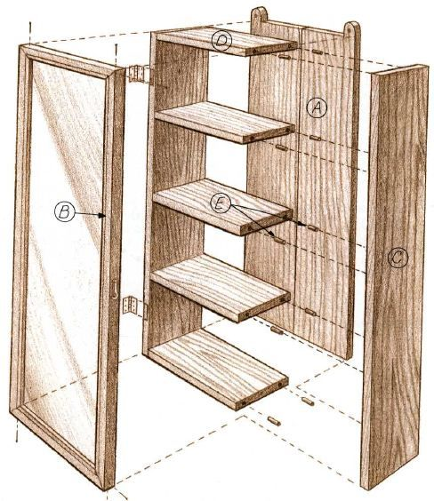 Kitchen Cabinet Woodworking Plans: Woodworking Plan For Tea Cabinet.