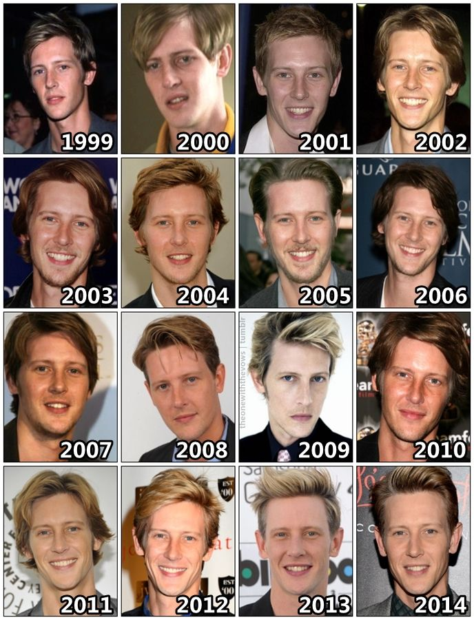 The Evolution of: Gabriel Mann