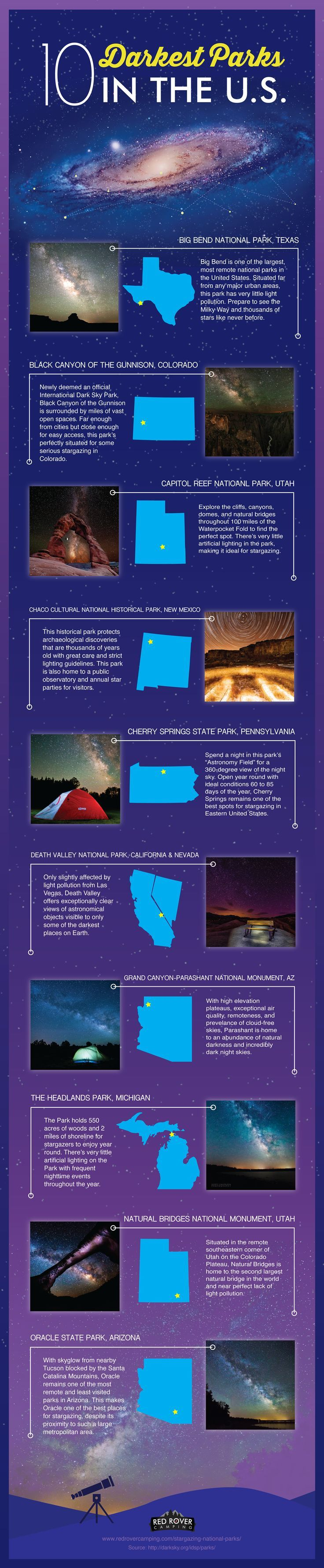 The 10 Darkest Parks in the United States | Red Rover Camping  List includes: Big Bend National Park, Black Canyon of the Gunnison, Capitol Reef National Park, Chaco Cultural Historical Park, and more!