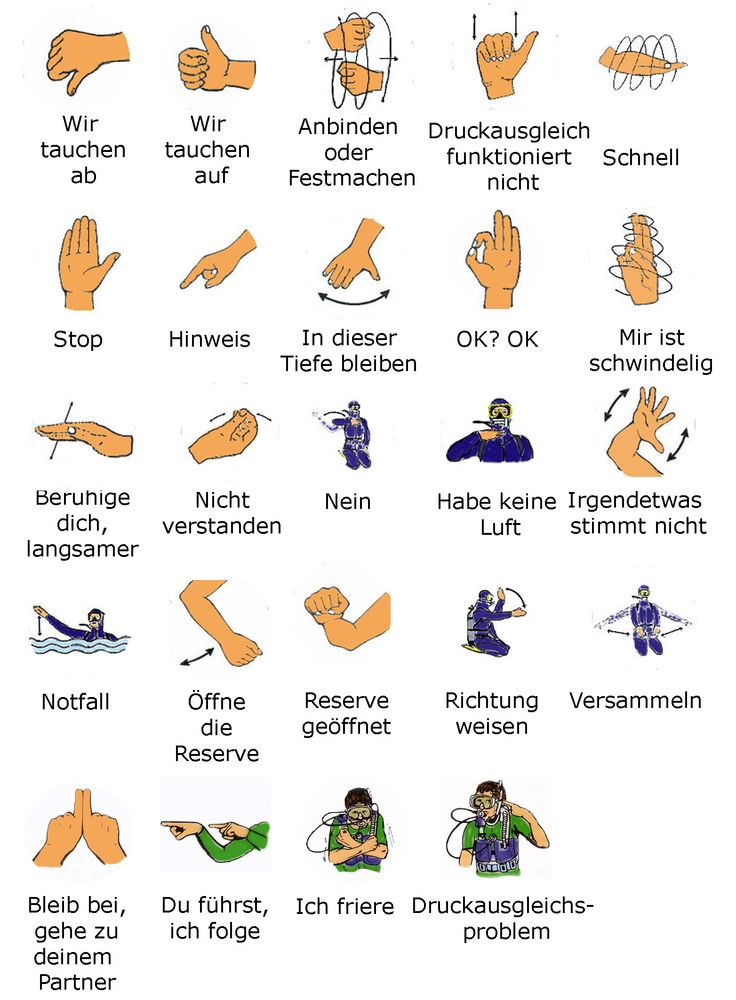Handzeichen Bedeutung Deutschland