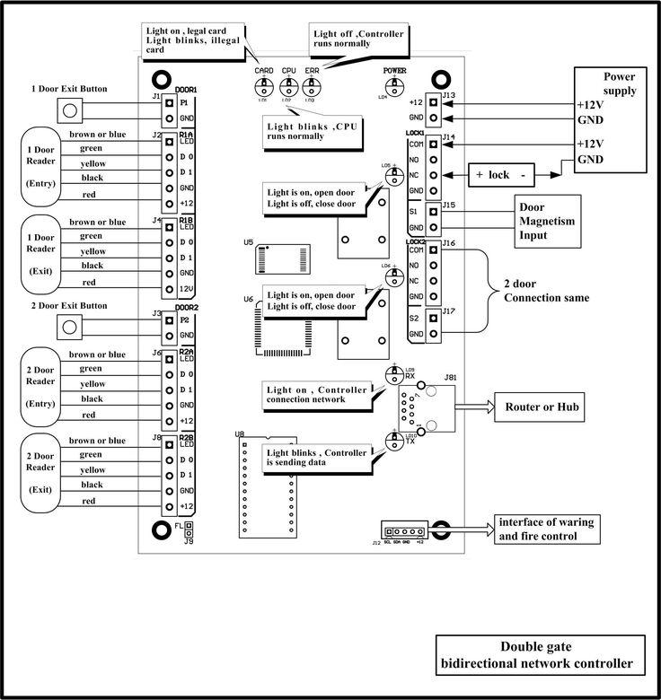 Wiring Diagram Access Control System #diagram #