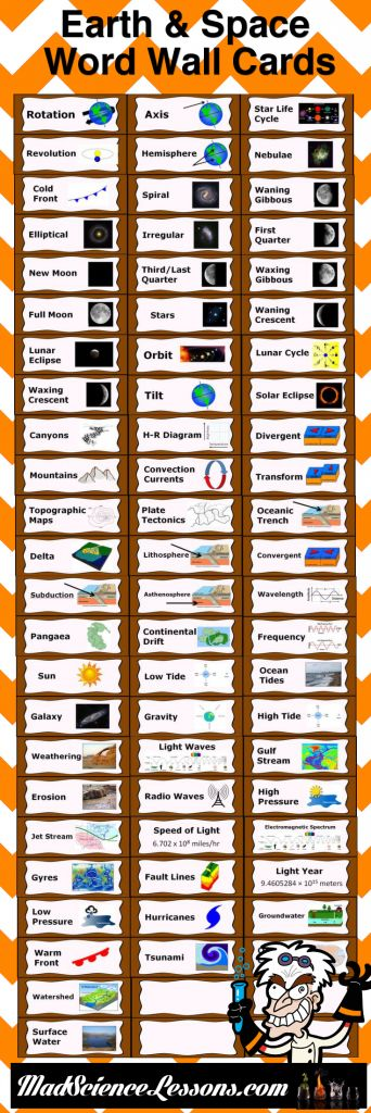Earth and Space Word Wall Cards - Huge list for the middle school and elementary classroom