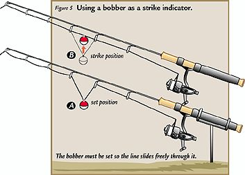 """Place a bobber loosely in the line between the first and second rod guides in position """"A"""" to detect catfish hits in rough surf. When a catfish takes the bait, it pulls the bobber to position """"B."""" Use a lighted bobber at night. graphic-Ted Walke"""