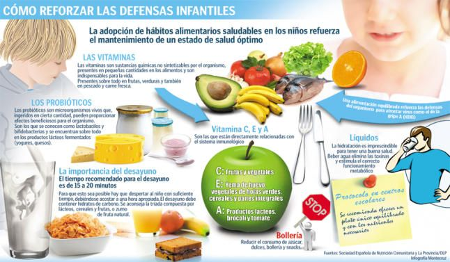 infografias pediatria sociedad española - Buscar con Google