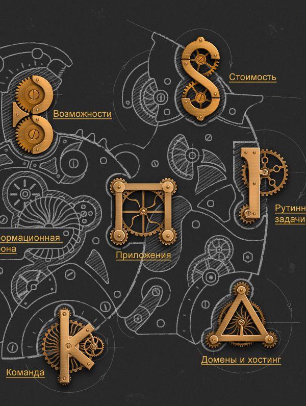 Illustration of the mechanism Wacom & Ps5 by Alexander Dyagilev, via Behance