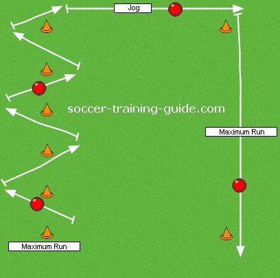 Don't need to do it with a soccer ball. Starjumps at start until next person a fewthrough so don't have overlapping