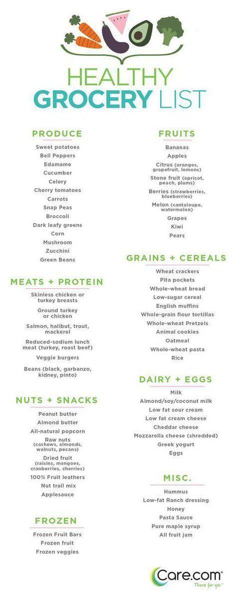 Best 25+ Grocery lists ideas on Pinterest Healthy grocery lists - grocery list word