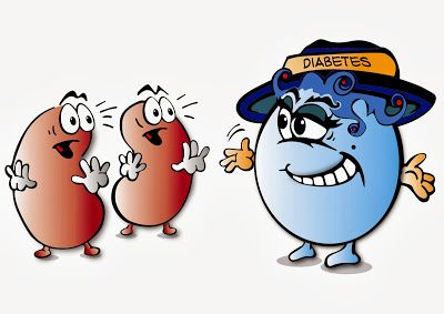 The Signs And Symptoms of Diabetes in Adult
