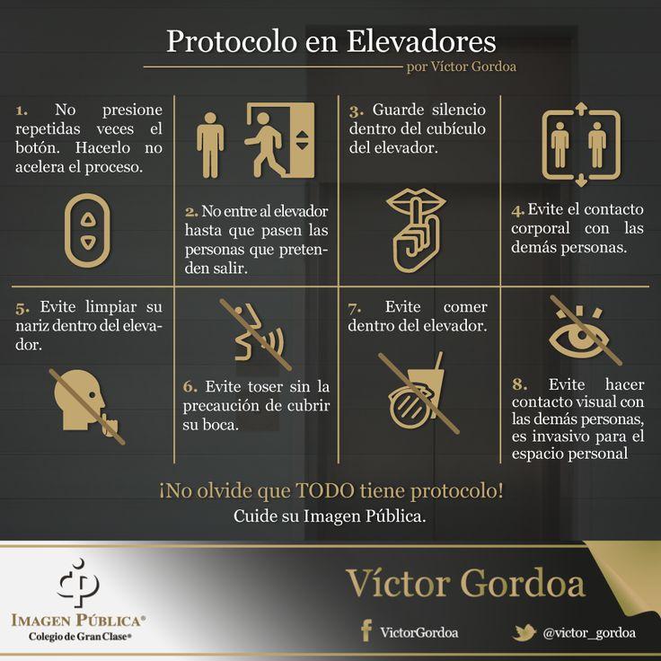 Protocolo en el ascensor, tomado del Colegio de Imagen Pública