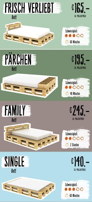 Möbel aus Paletten einfach selber bauen