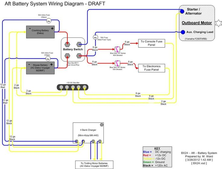 My On A Boat Battery Switch Wiring - Wiring Data