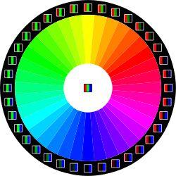 RGB color wheel 10 - RGB color model - Wikipedia, the free encyclopedia