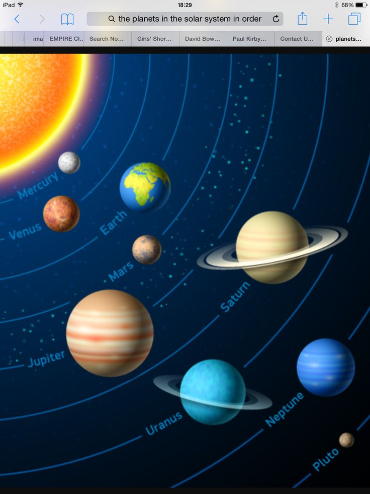 14 best images about Solar System on Pinterest | Facts ...