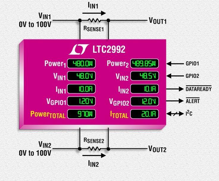 Circuit Cellar: Wide Range Power Monitor Embeds ADCs
