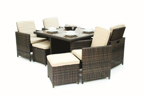 Kontiki 9 Piece Cube Dining Set by Kontiki - Monte Carlo Series. $1000.00. Kontiki patio furniture sets are made from all-weather resin wicker and produced to fulfill your needs for high quality. Unlike many other wicker products on the market, resin wicker will not fade, shrink, loose its strength or snap. Another advantage of this material is its high resistance against sunlight and water. It has especially been improved to withstand North American weather. The frames ar...