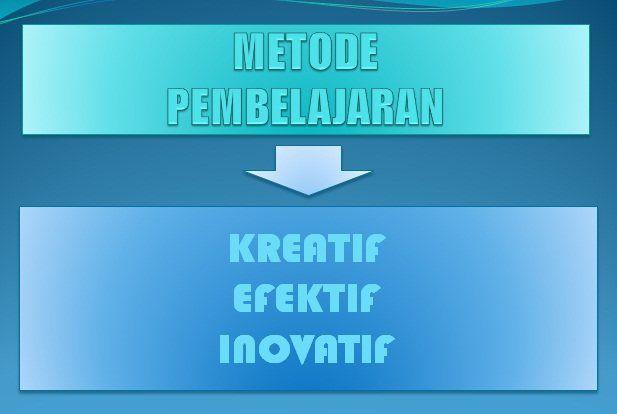 metode-pembelajaran-kreatif