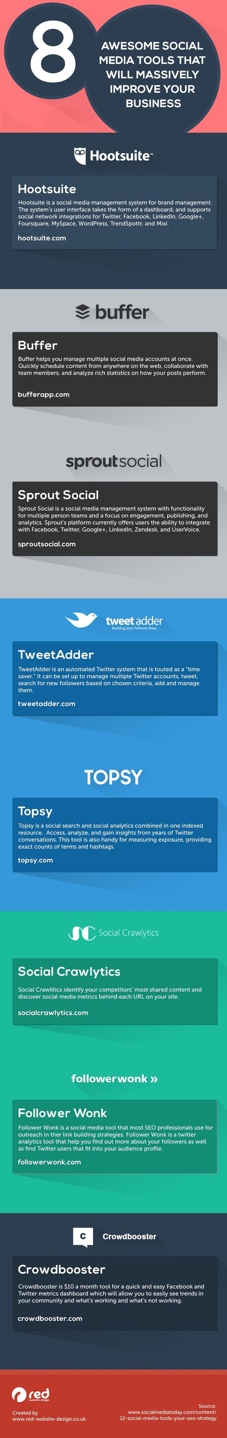 Awesome Social Media Tools That Will Massively Improve Your Business - #infographic #socialmedia