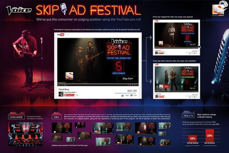 Skip Ad Festival Sony Entertainment Television Publicis Brasil BRONZE CANNES LIONS PROMO AND ACTIVATION