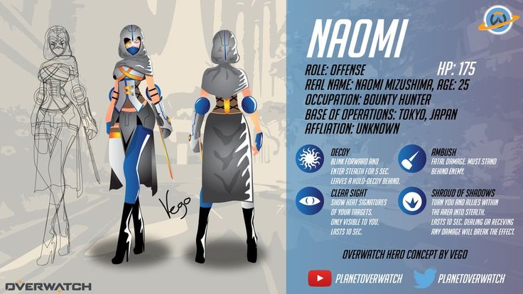 Image result for overwatch naomi