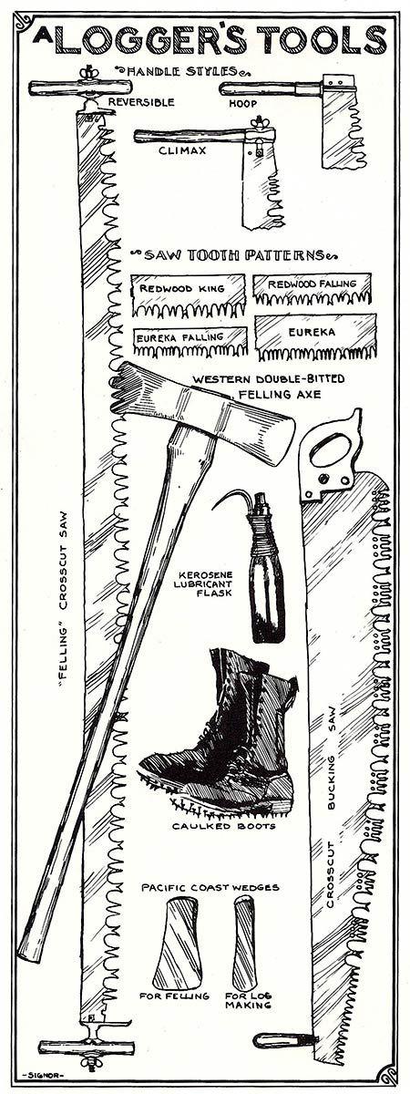 Logger's Tools