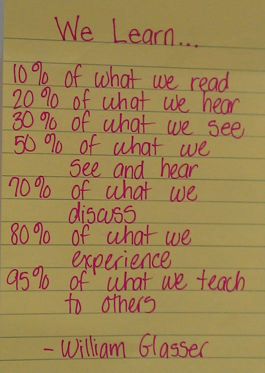 We learn 10% of what we reaf 20% of what we hear 30% of what we see 50% of what we see and hear 70% of what we discuss 80% of what we experience 95% of what we teach others -William Glasser