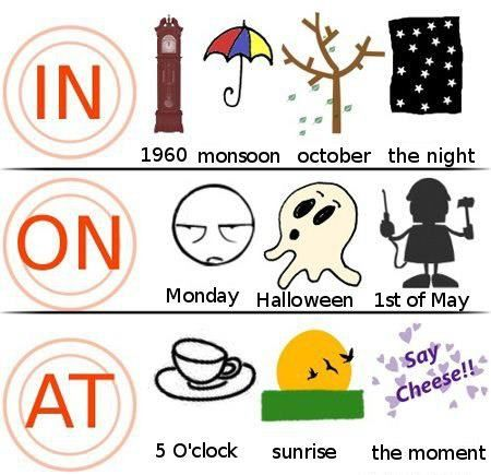 "Sometimes...I'm so confused to use them. #in #on #at Though all used to indicate time, they have different designations when it comes to describing year, days of the week, or timetable. Learn more when to use ""in"", ""on"", ""at"" from this pin."
