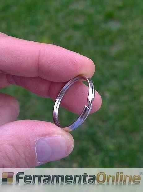 Numerosi sono i settori che utilizzano gli anelli per chiavi di tipo pesante #ferramenta