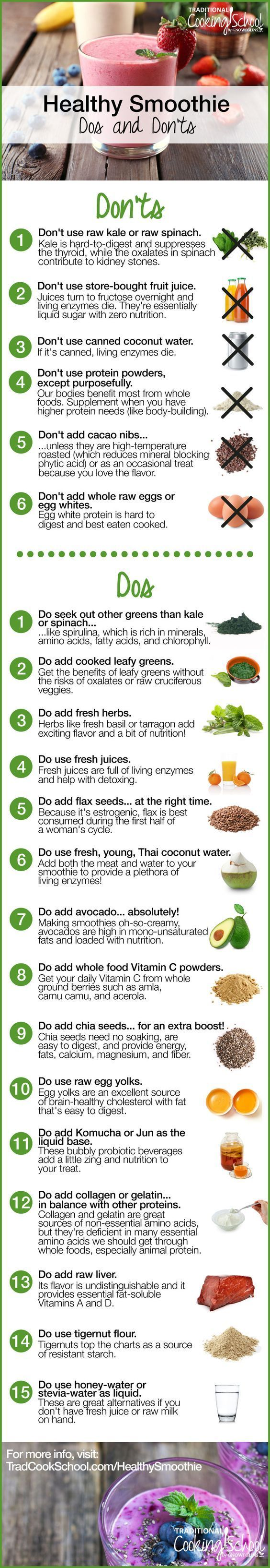 The Dos and Don'ts Of A Healthy Smoothie   Smoothies used to seem so easy! Then the green smoothie was introduced. Then coconut water and collagen. Yet these superfoods may not be all that they're cracked up to be. So what makes a smoothie a truly healthy snack? Here's how to make a healthy smoothie -- some easy DOs and DON'Ts to make your smoothies nourishing, beyond any doubt.   TraditionalCookingSchool.com