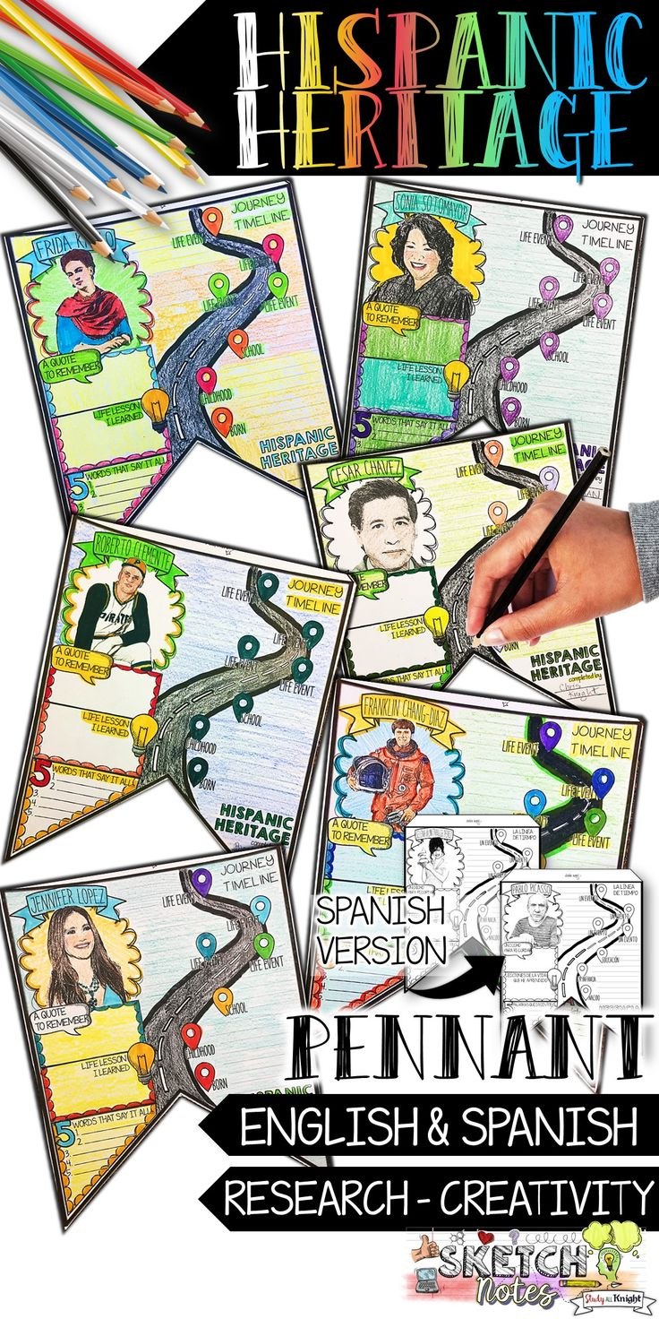 hispanic heritage month research paper Essays - largest database of quality sample essays and research papers on hispanic heritage.
