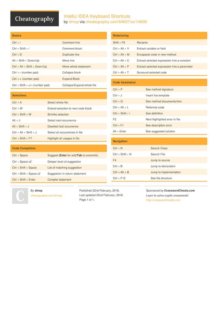 IntelliJ IDEA Keyboard Shortcuts by dmop http://www.cheatography.com/dmop/cheat-sheets/intellij-idea/ #cheatsheet #intellij
