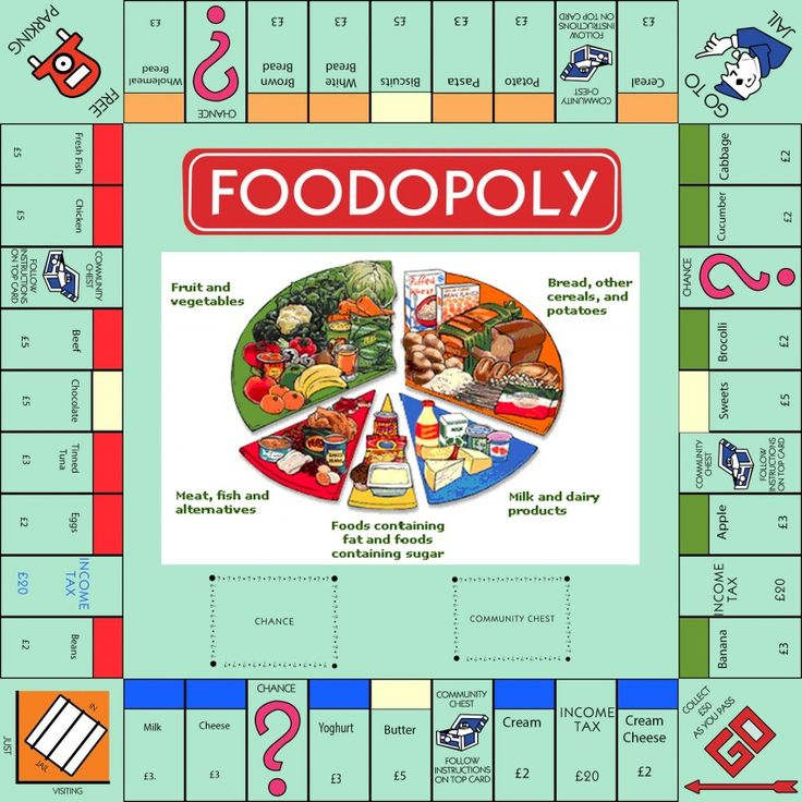 foodopoly game food related materials pinterest game