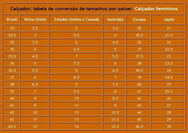 SAPATOS FEMININOS: Tabela Conversão por países! | Mundo Melissa