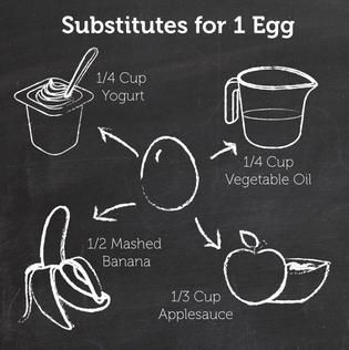 Substitutes for 1 Egg: Here's a handy chart for when you're baking and out of eggs