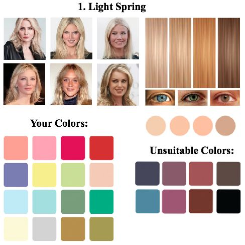 Light Spring Color Type: Intermediate between the color ...
