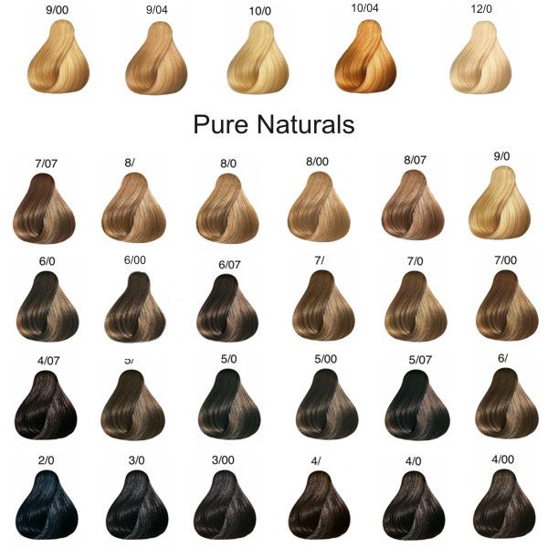 wella koleston perfect pure naturals hair color charts pinterest colour chart natural and. Black Bedroom Furniture Sets. Home Design Ideas