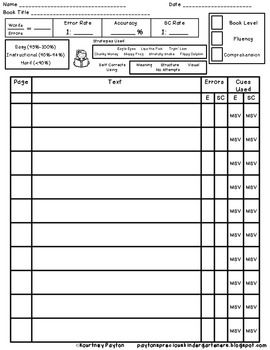 Running Record Form & Conversion Chart for Guided Reading