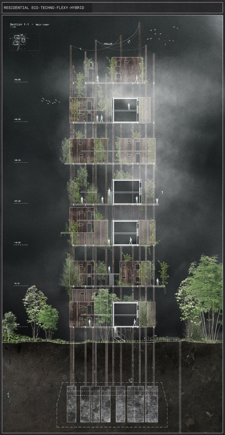 723 best plan elevation section and detail images on for Architecture hybride