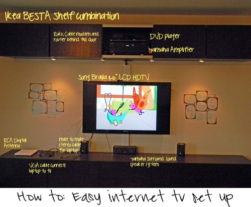 Go Cable-Free! Set up your Internet TV with these helpful tips!