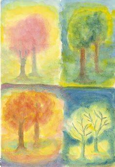 Bomen door de seizoenen heen - Helend leren - Verhalen  botanique/saison