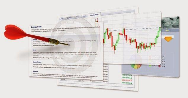 Sukses Betonmarkets/Binary.com: Trik Betonmarkets 10x lipat