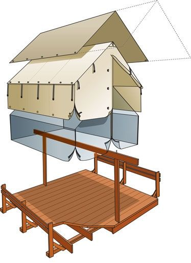 72 best tents tent cabins images on pinterest tents for Tent platform plans