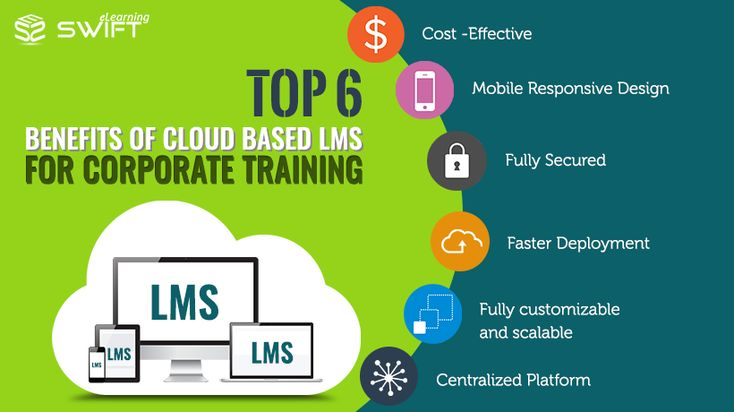TOP 6 Benefits of Cloud-Based LMS For Corporate Training	 Looking for a hassle-free Learning Management System that provides the best features at affordable prices for your corporate training? Then you must choose a cloud-based Learning Management System (LMS) that meets the training requirements of your organization. With the growing popularity of flipped classrooms, social learning, mobile learning and microlearning, deploying the cloud-based learning management systems that provides a…