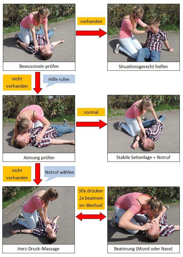 Erste Hilfe Grundlagen + Anleitung + Merkblatt und Vorlage zum Ausdrucken…