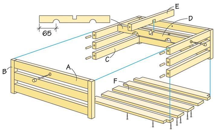 cajón Baño. Construir un elegante cajón baño HÁGALO USTED MISMO | Recoger su cuarto de baño todos los objetos pequeños en un cajón limpio y práctico. Esta se construye de la teca, pero es, por supuesto, también es bueno con las tiras cepilladas de madera clara. Estos son más fáciles de obtener.